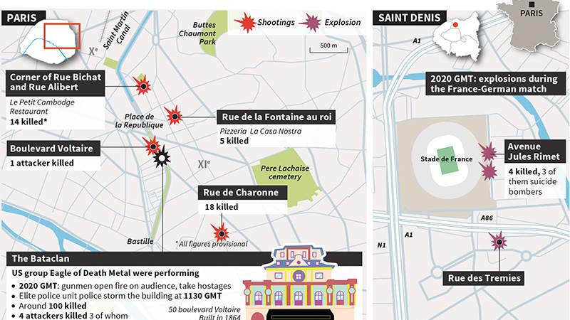 Paris attacks: Asian countries condemn 'barbaric acts'